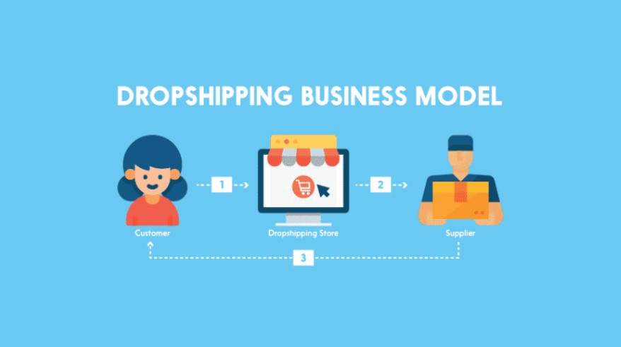 All You Need to Know About Dropshipping Business